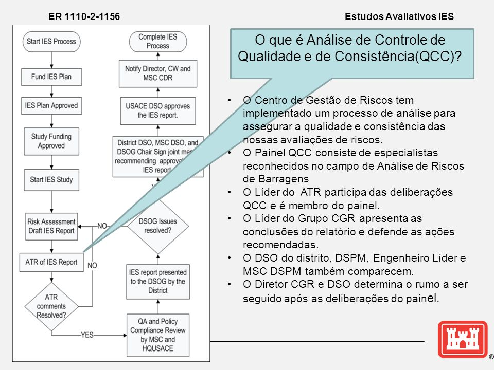 ER 1110-2-1156 Estudos Avaliativos IES