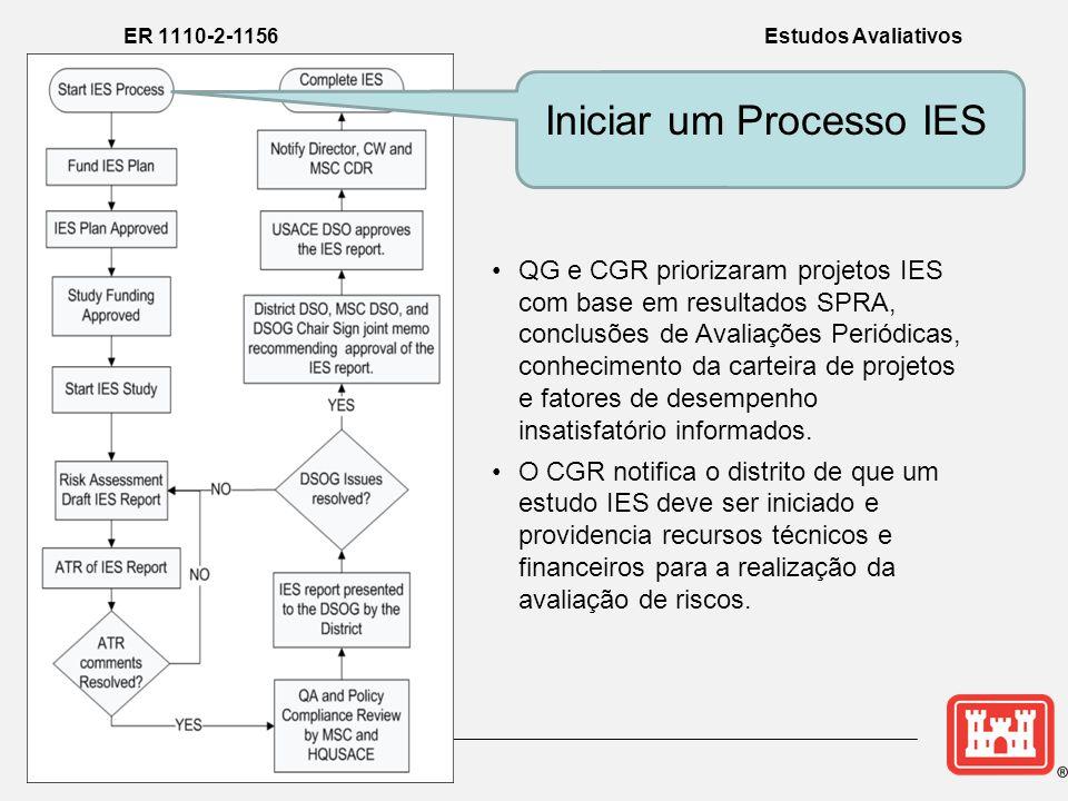 ER 1110-2-1156 Estudos Avaliativos