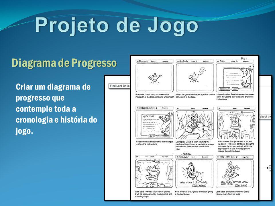 Projeto de Jogo Diagrama de Progresso