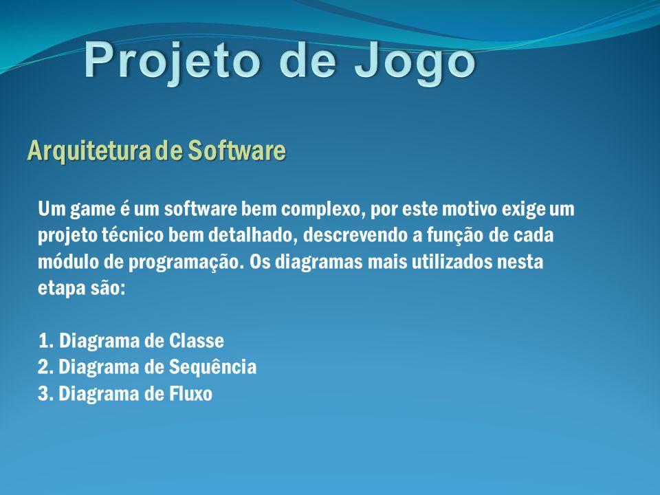 Projeto de Jogo Arquitetura de Software