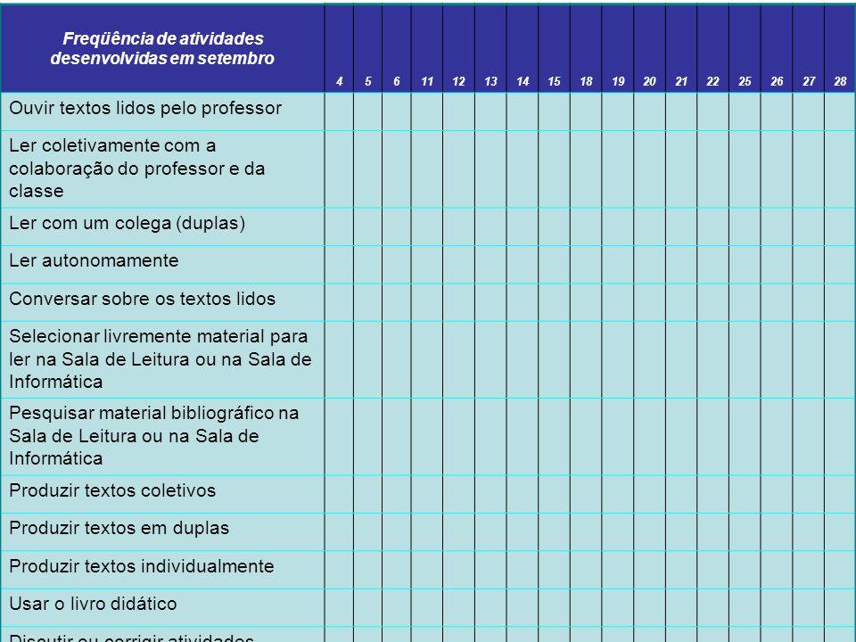 Freqüência de atividades desenvolvidas em setembro