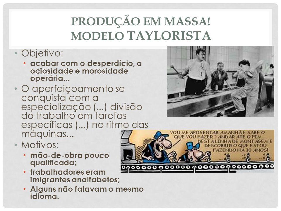 Produção em massa! Modelo TAYLORISTA