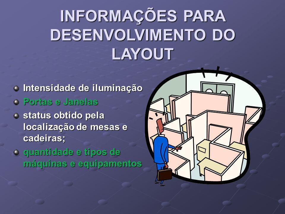 INFORMAÇÕES PARA DESENVOLVIMENTO DO LAYOUT