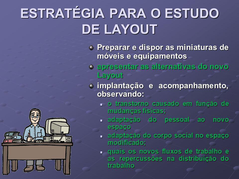 ESTRATÉGIA PARA O ESTUDO DE LAYOUT