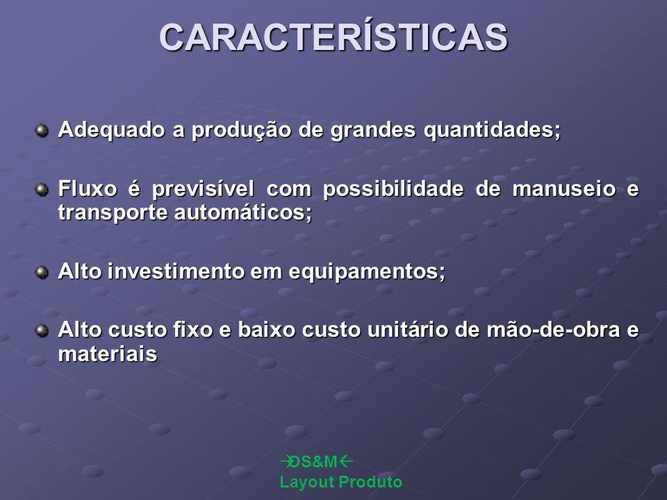 CARACTERÍSTICAS Adequado a produção de grandes quantidades;