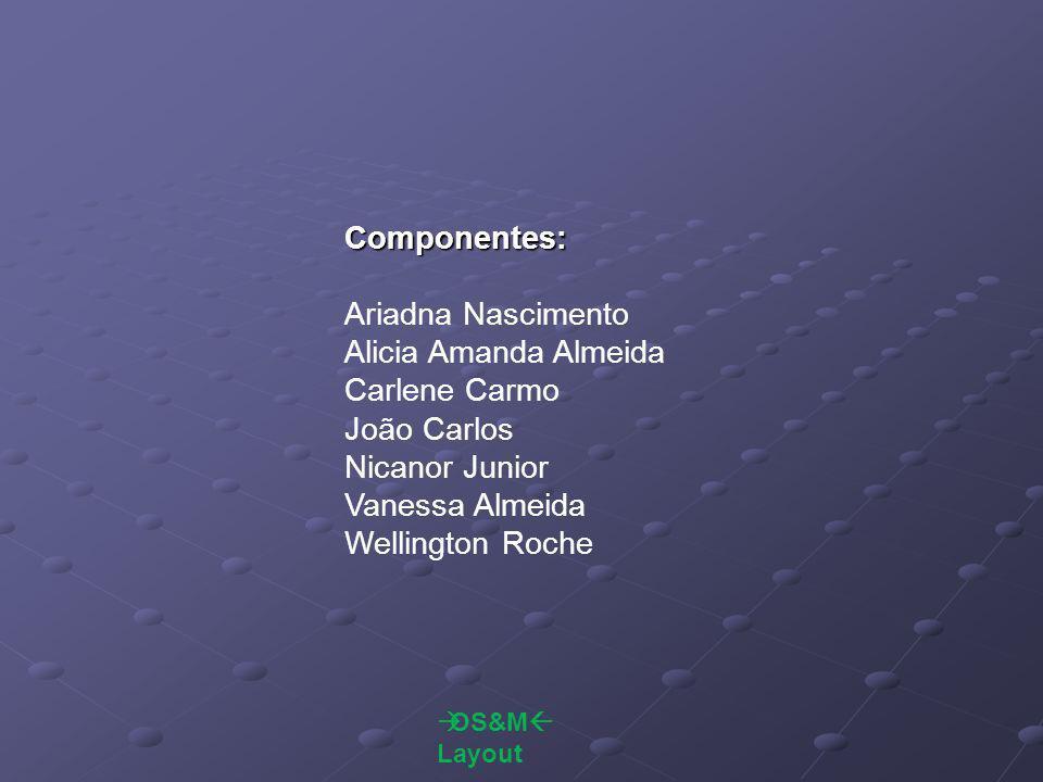 Componentes: Ariadna Nascimento Alicia Amanda Almeida Carlene Carmo