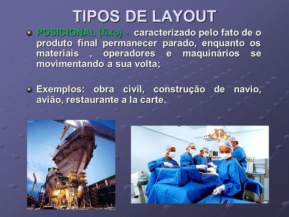 TIPOS DE LAYOUT