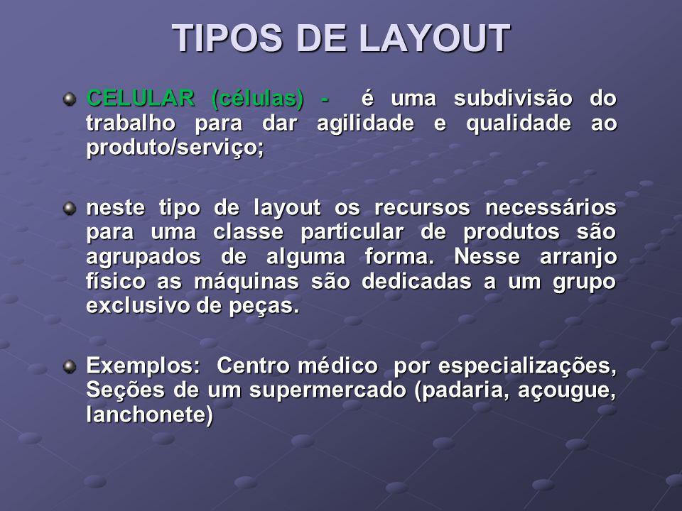 TIPOS DE LAYOUT CELULAR (células) - é uma subdivisão do trabalho para dar agilidade e qualidade ao produto/serviço;