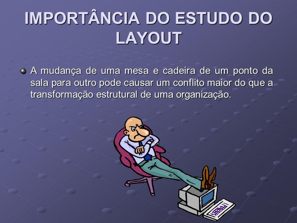 IMPORTÂNCIA DO ESTUDO DO LAYOUT