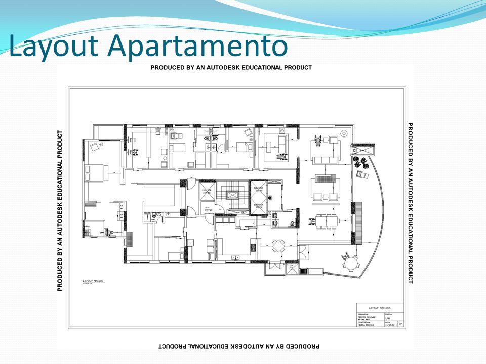 Layout Apartamento
