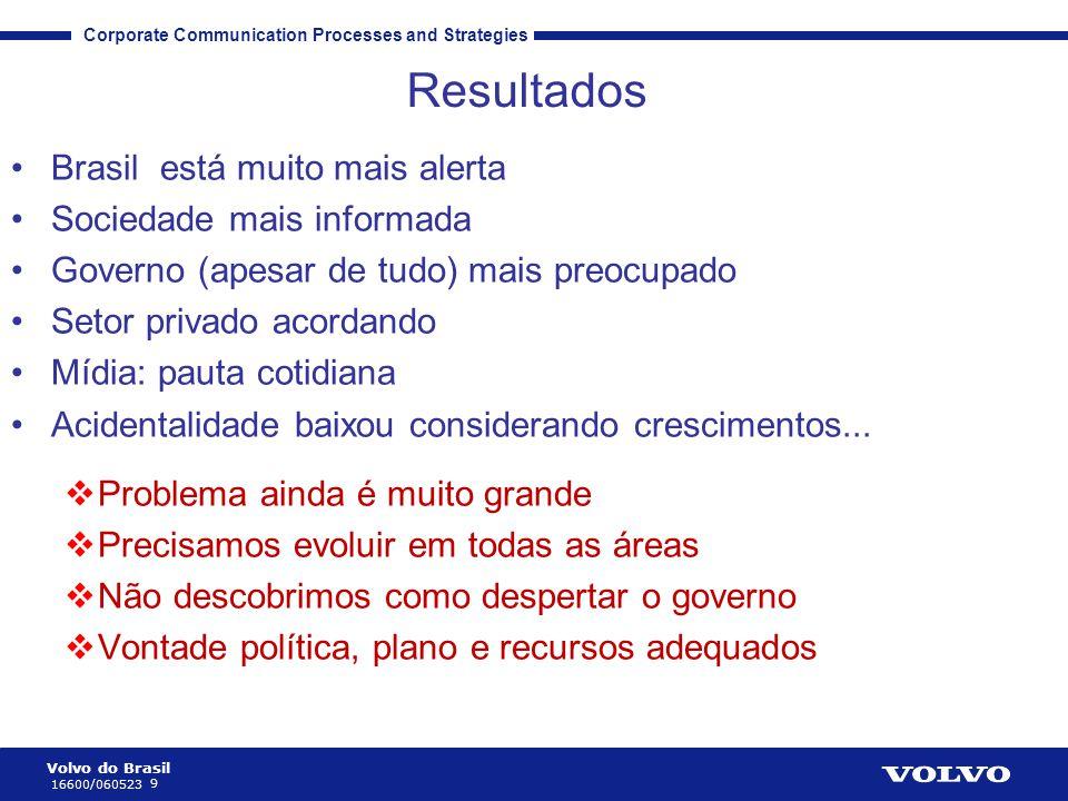 Resultados Brasil está muito mais alerta Sociedade mais informada