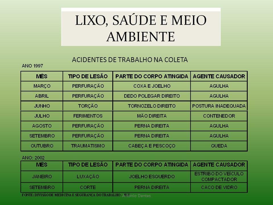 ACIDENTES DE TRABALHO NA COLETA