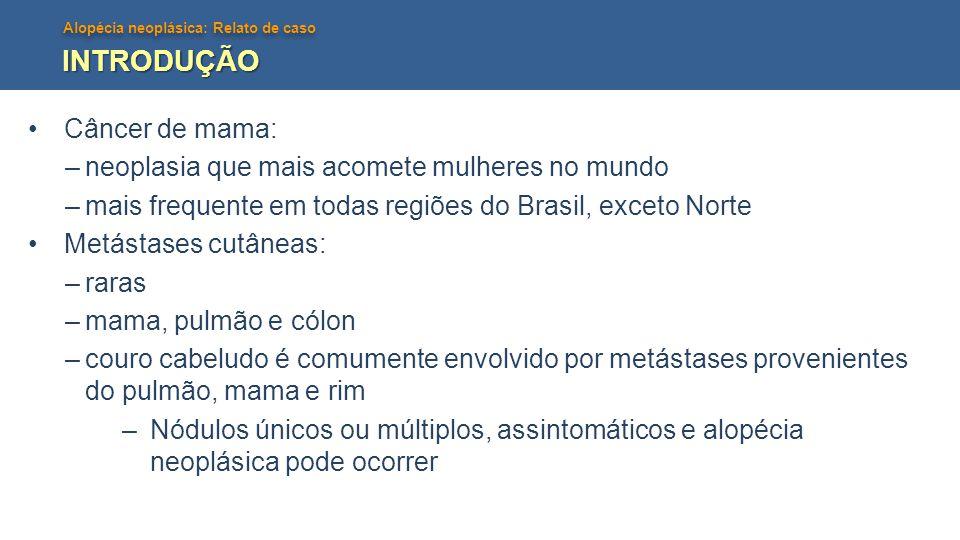 INTRODUÇÃO Câncer de mama: