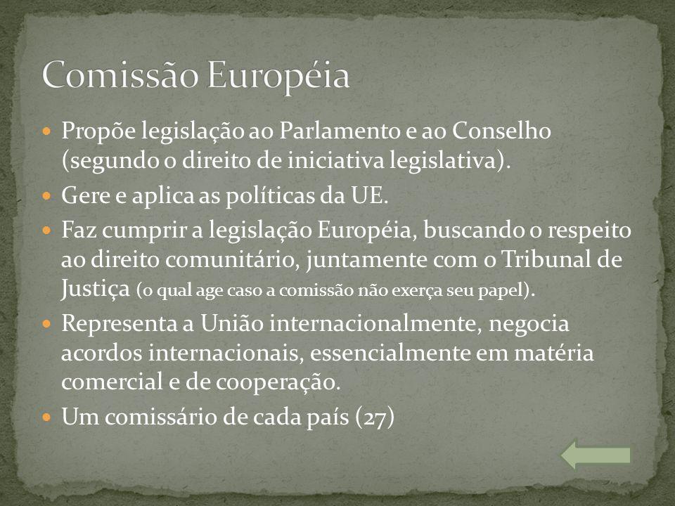 Comissão Européia Propõe legislação ao Parlamento e ao Conselho (segundo o direito de iniciativa legislativa).