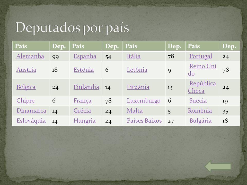Deputados por país País Dep. Alemanha 99 Espanha 54 Itália 78 Portugal