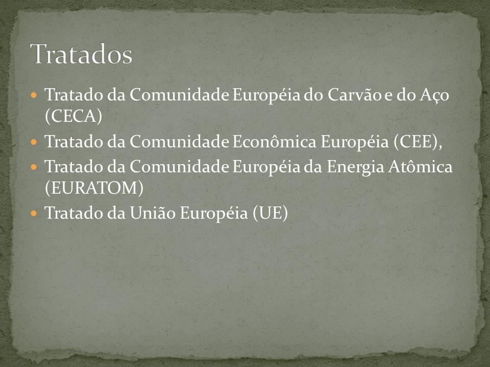 Tratados Tratado da Comunidade Européia do Carvão e do Aço (CECA)