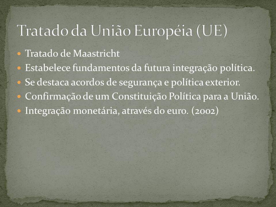 Tratado da União Européia (UE)