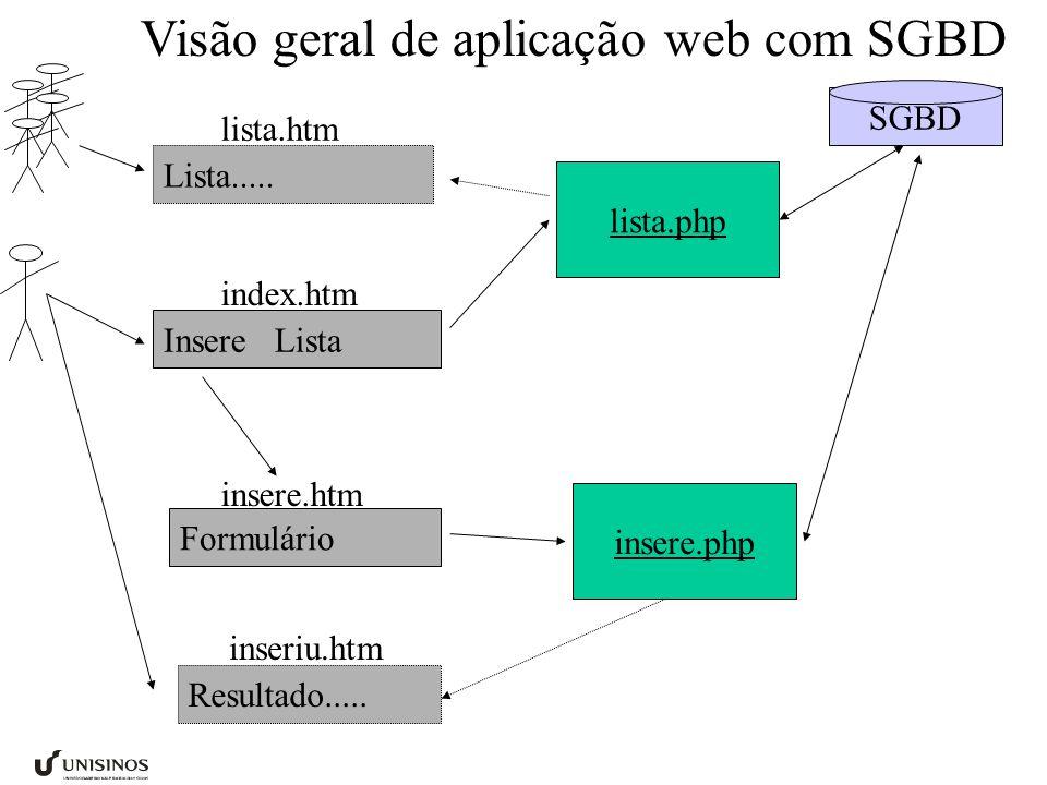 Visão geral de aplicação web com SGBD