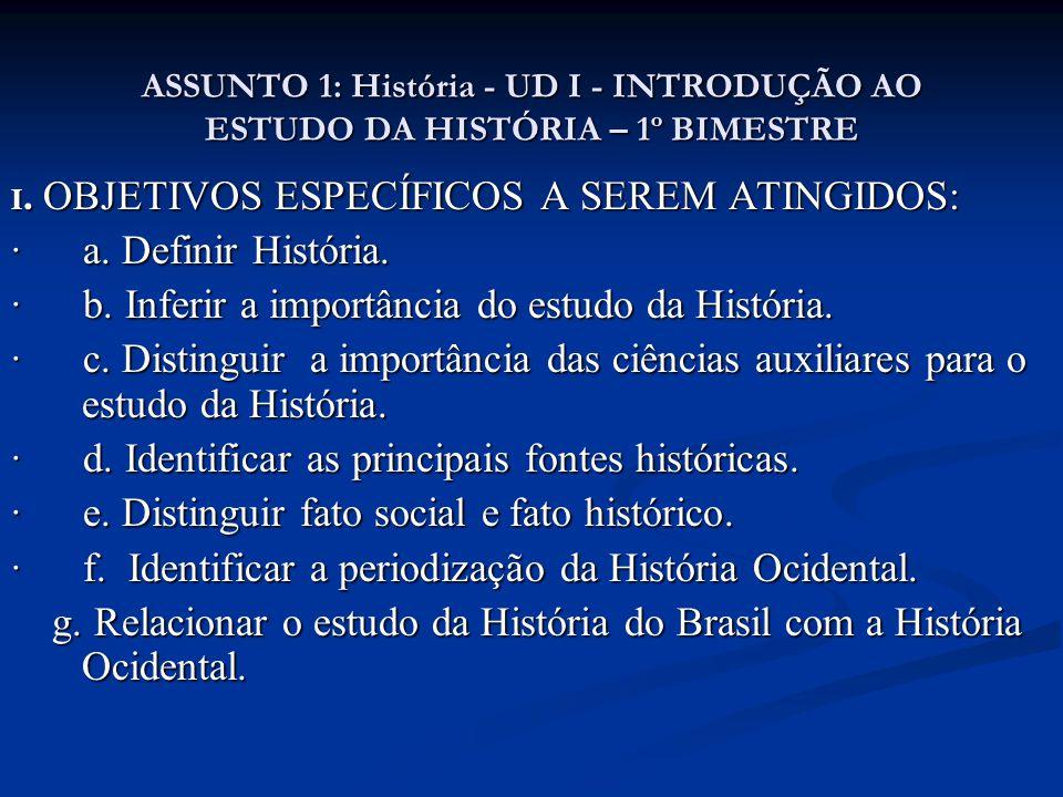 · b. Inferir a importância do estudo da História.