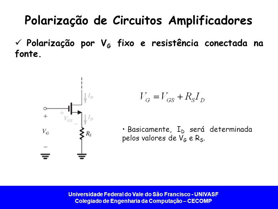 Polarização de Circuitos Amplificadores