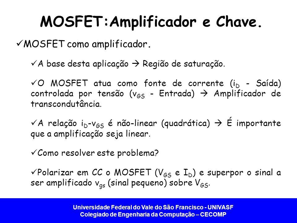 MOSFET:Amplificador e Chave.