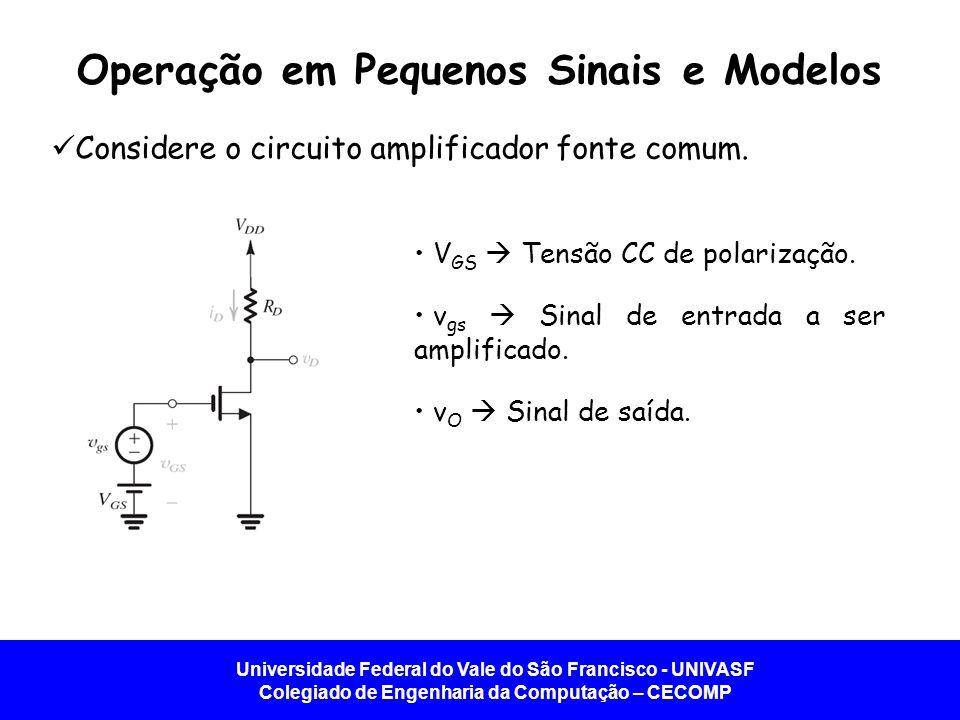 Operação em Pequenos Sinais e Modelos