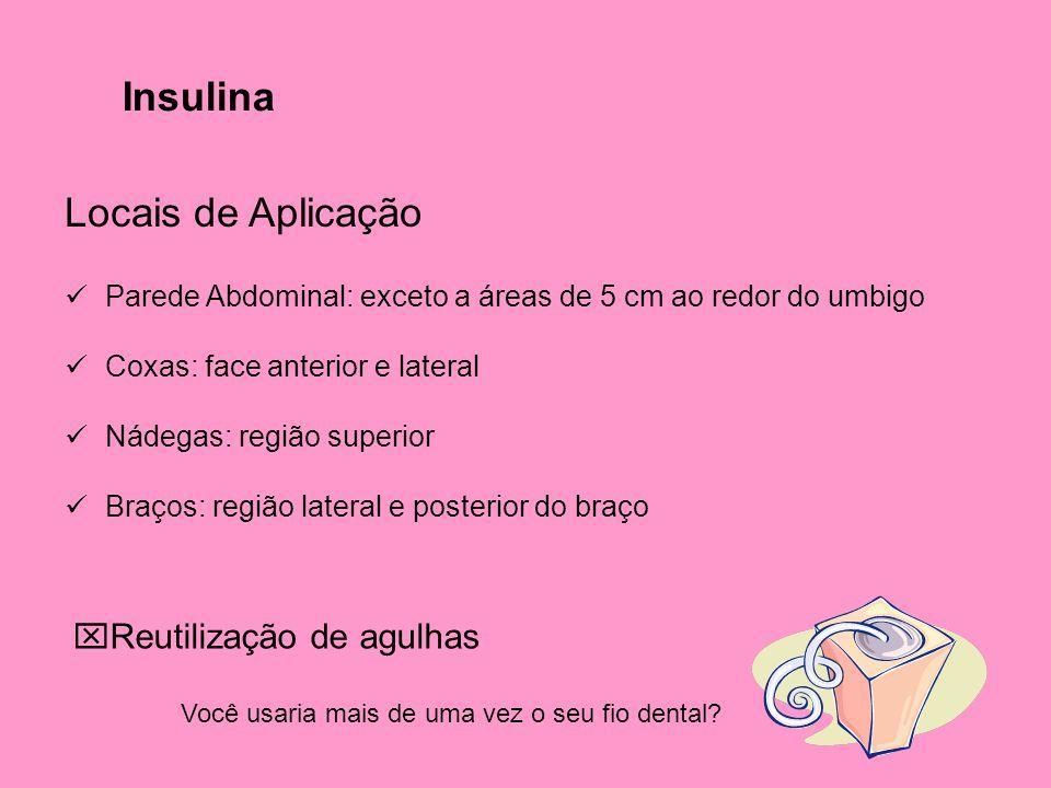Insulina Locais de Aplicação Reutilização de agulhas