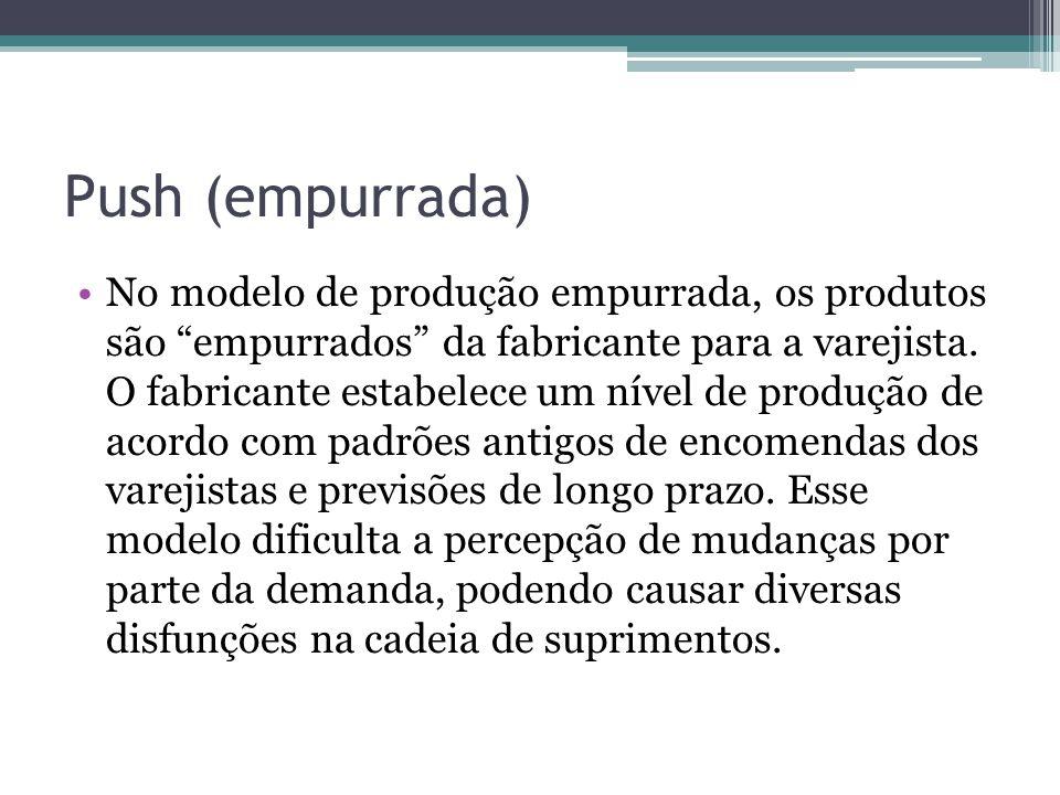 Push (empurrada)