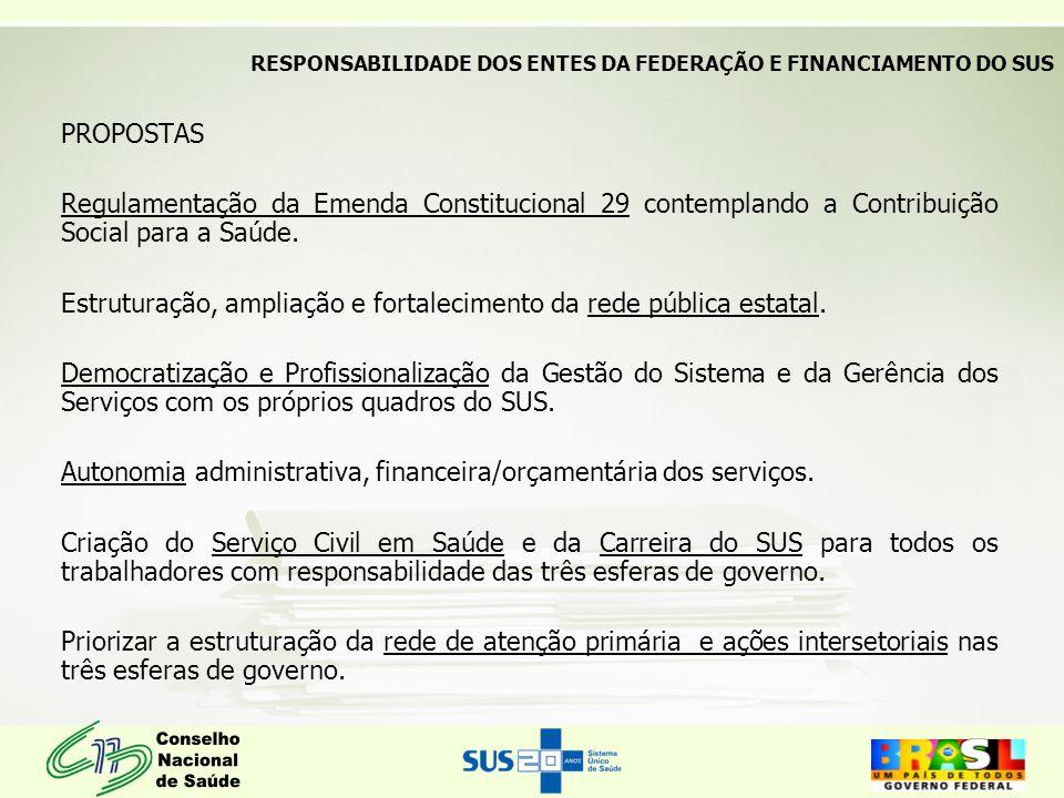 RESPONSABILIDADE DOS ENTES DA FEDERAÇÃO E FINANCIAMENTO DO SUS