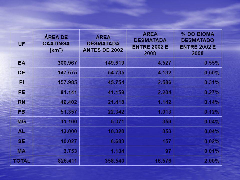 ÁREA DESMATADA ANTES DE 2002 % DO BIOMA DESMATADO ENTRE 2002 E 2008