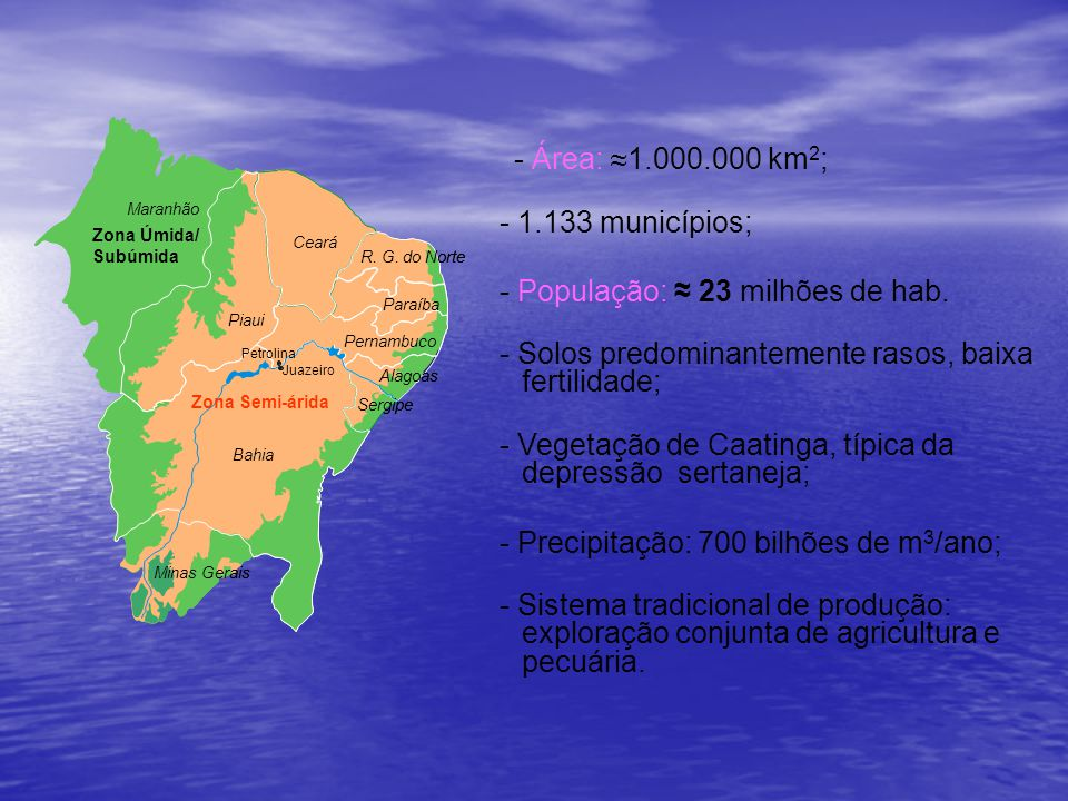 - População: ≈ 23 milhões de hab.