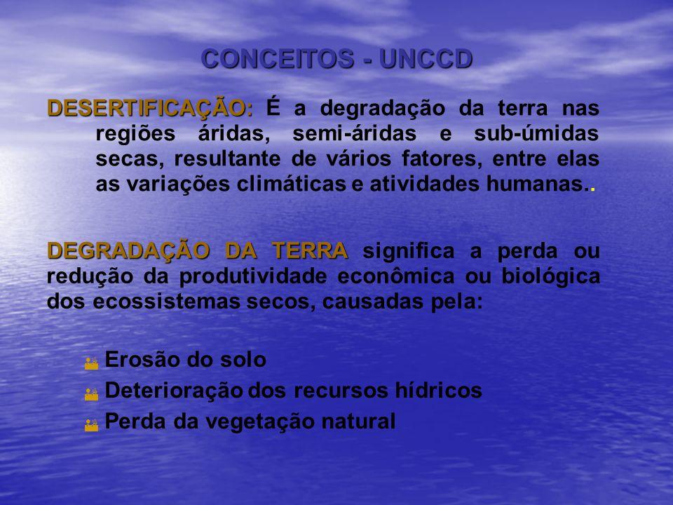 CONCEITOS - UNCCD