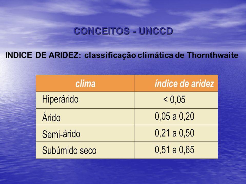 CONCEITOS - UNCCD INDICE DE ARIDEZ: classificação climática de Thornthwaite
