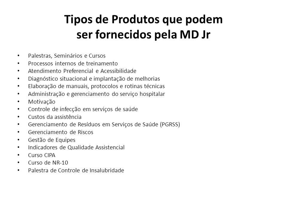Tipos de Produtos que podem ser fornecidos pela MD Jr