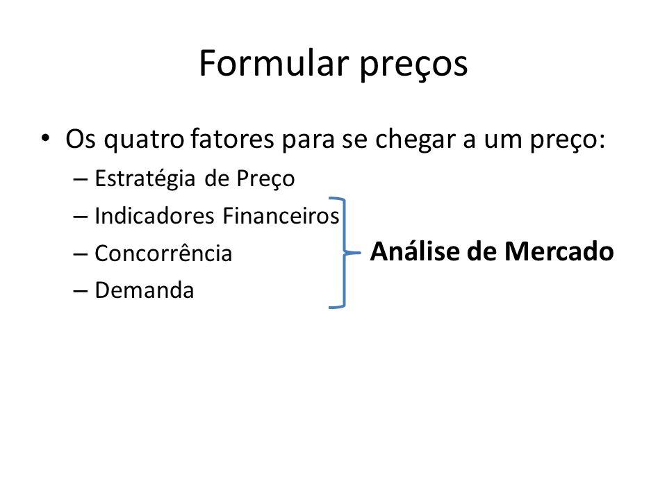 Formular preços Os quatro fatores para se chegar a um preço: