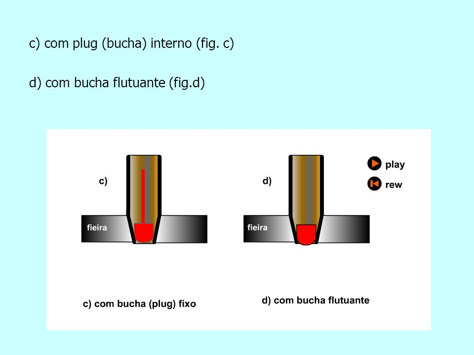 c) com plug (bucha) interno (fig. c)