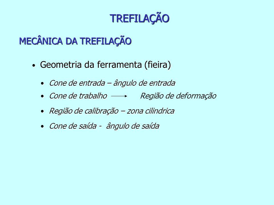 TREFILAÇÃO MECÂNICA DA TREFILAÇÃO Geometria da ferramenta (fieira)