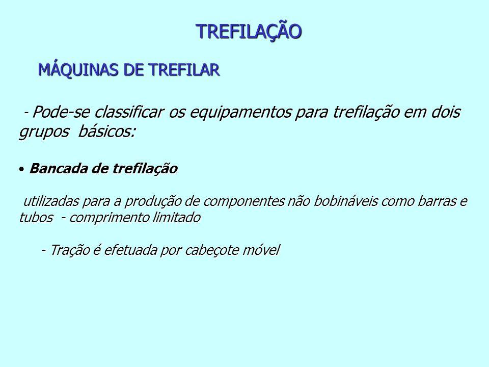 TREFILAÇÃO MÁQUINAS DE TREFILAR