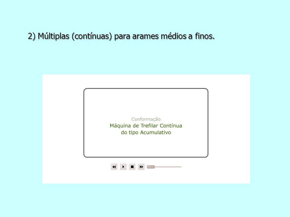 2) Múltiplas (contínuas) para arames médios a finos.