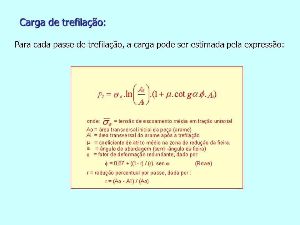 Carga de trefilação: Para cada passe de trefilação, a carga pode ser estimada pela expressão: