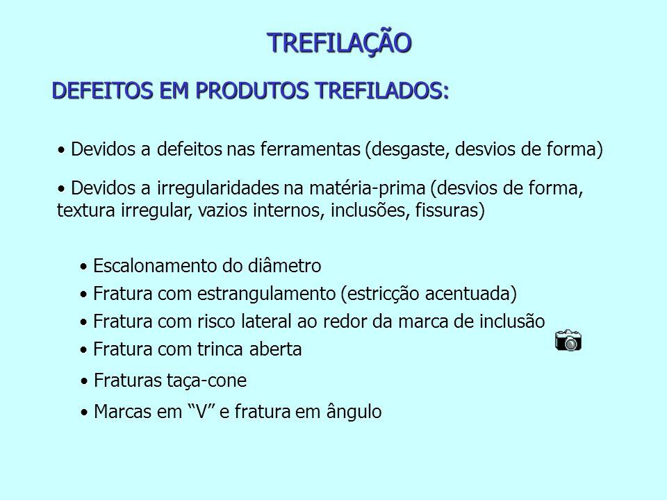 TREFILAÇÃO DEFEITOS EM PRODUTOS TREFILADOS: