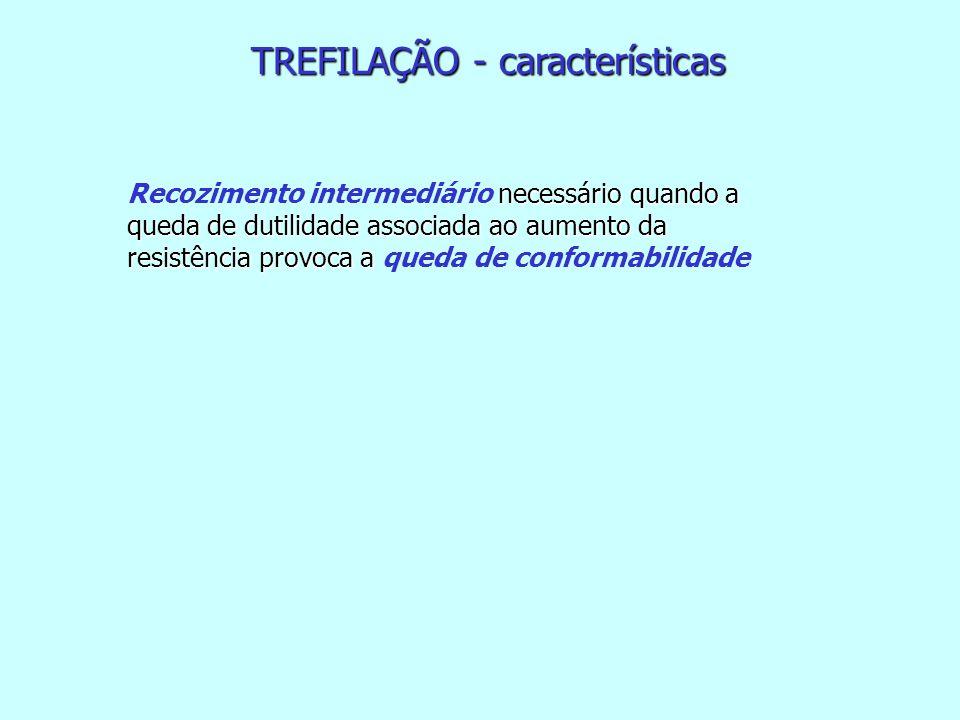TREFILAÇÃO - características