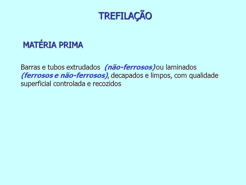 TREFILAÇÃO MATÉRIA PRIMA
