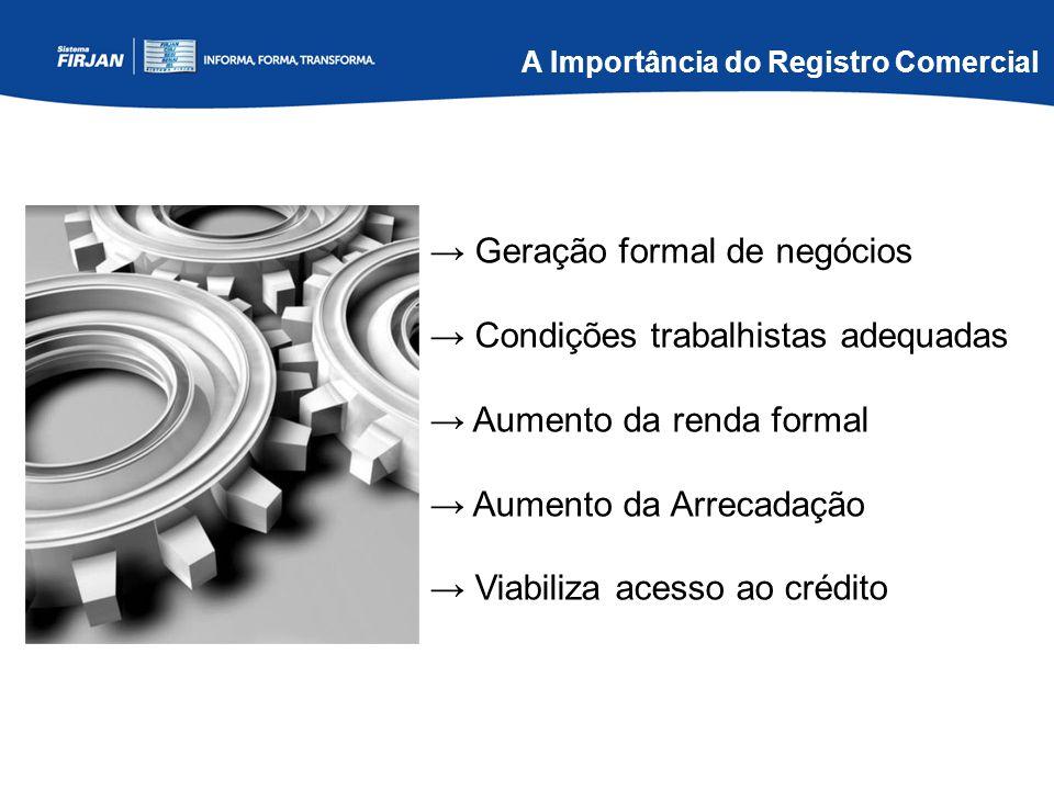 → Geração formal de negócios → Condições trabalhistas adequadas