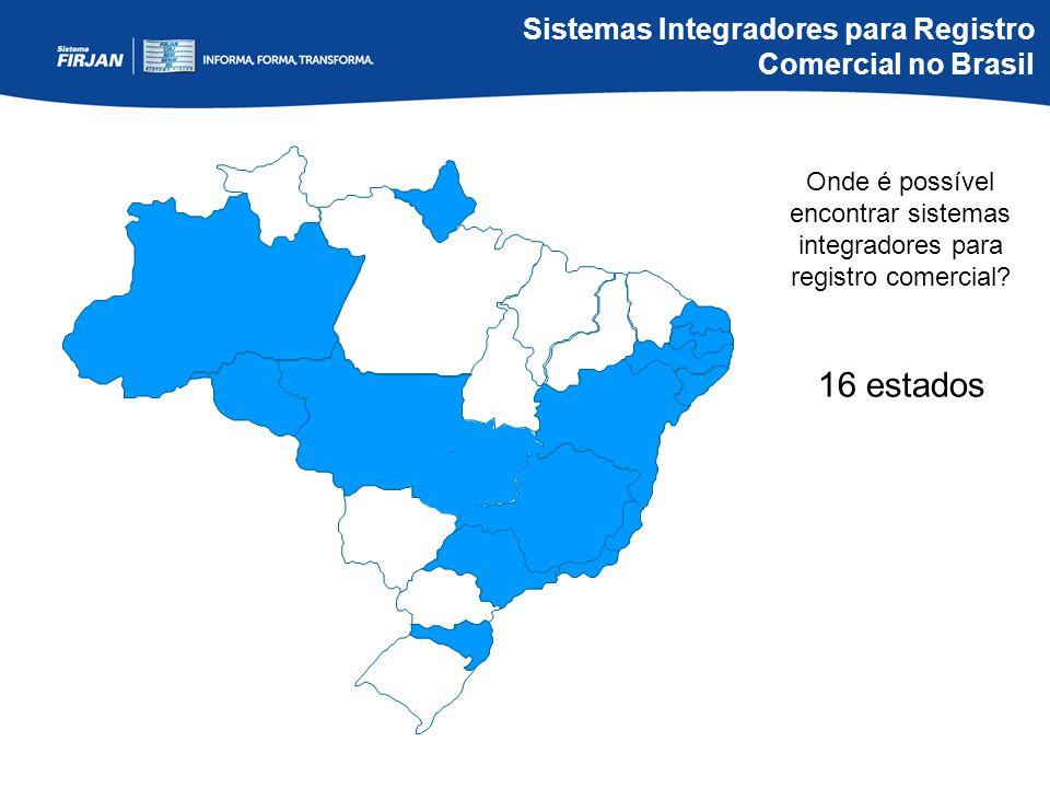16 estados Sistemas Integradores para Registro Comercial no Brasil