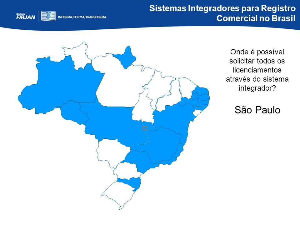 São Paulo Sistemas Integradores para Registro Comercial no Brasil