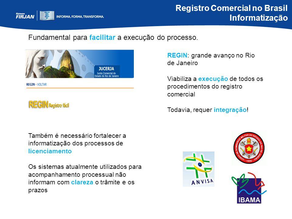 Registro Comercial no Brasil Informatização