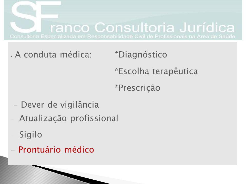 Atualização profissional Sigilo - Prontuário médico