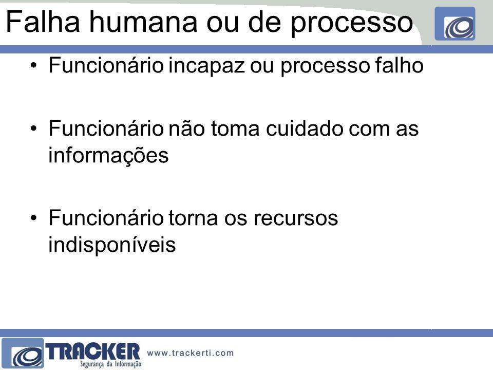 Falha humana ou de processo