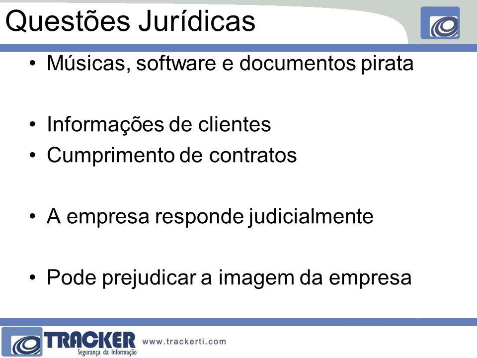 Questões Jurídicas Músicas, software e documentos pirata